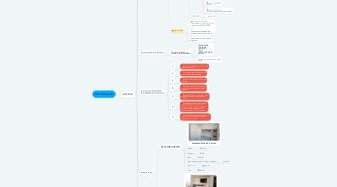Mind Map: JNG Planejados