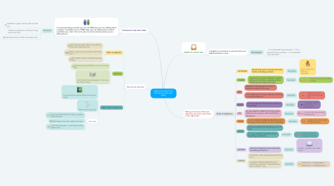 Mind Map: ORDER OF ADJECTIVES PRONOUNS ONE AND ONES
