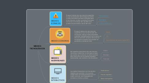 Mind Map: MEDIOS TECNOLÓGICOS