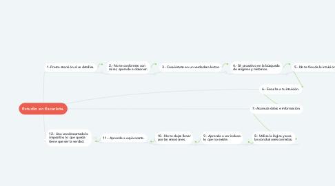 Mind Map: Estudio en Escarlata.