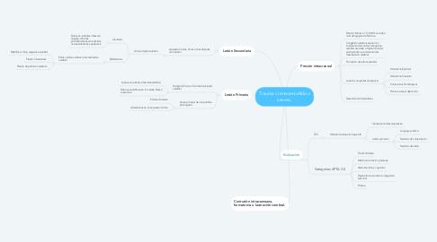Mind Map: Trauma craneoencefálico severo.