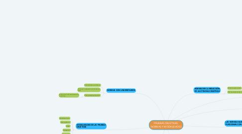 Mind Map: PRUEBAS OBJETIVAS: NORMAS Y MODALIDADES