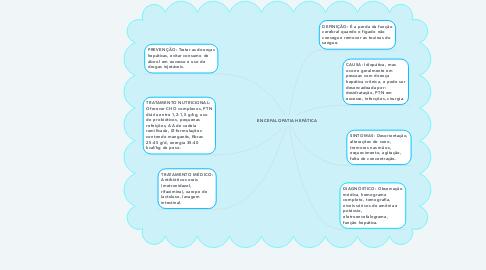 Mind Map: ENCEFALOPATIA HEPÁTICA