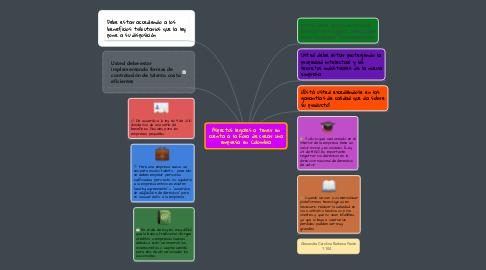 Mind Map: Aspectos legales a tener en cuenta a la hora de crear una empresa en Colombia