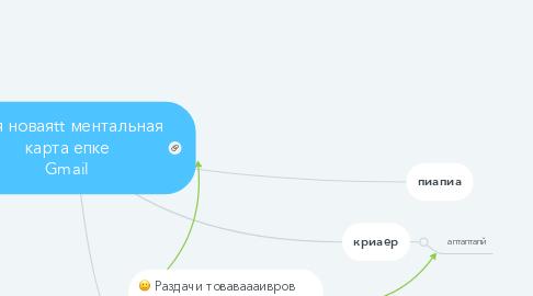 Mind Map: Моя новаяtt ментальная карта епке Gmail