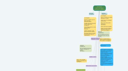Mind Map: Similitudes  entre los enfoques  cuantitativo y cualitativo