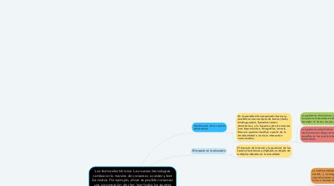 Mind Map: Los textos electrónicos: Las nuevas tecnologías cambiaron la manera de conservar, acceder y leer los textos. Por ejemplo, ahora es posible conservar una conversación de chat, leer todos los aportes hechos en un foro, intercalar nuestras respuestas en un correo electrónico.
