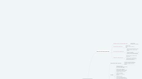 Mind Map: Curso de educación financiera MFM