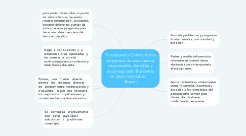 Mind Map: Pensamiento Critico: forma de pensar de una manera responsable, decidida y autorregulada; Buscando un juicio razonable.     Busca: