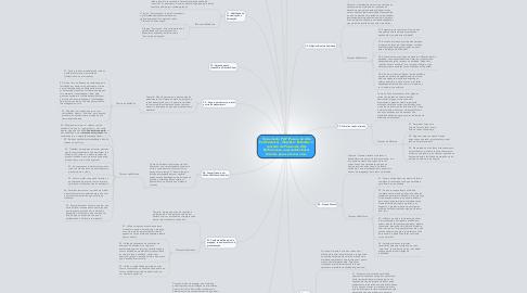 Mind Map: Treinamento PAP (Pessoa de Alta Performance) - Objetivo: Entender o conceito de Pessoa de Alta Performance e aprender/utilizar técnicas para se tornar uma;