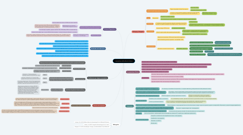 Mind Map: Leucemia Linfocítica Crónica