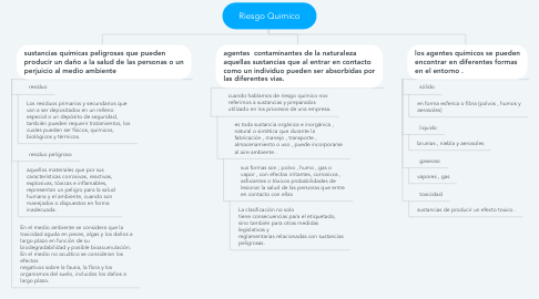 Mind Map: Riesgo Quimico