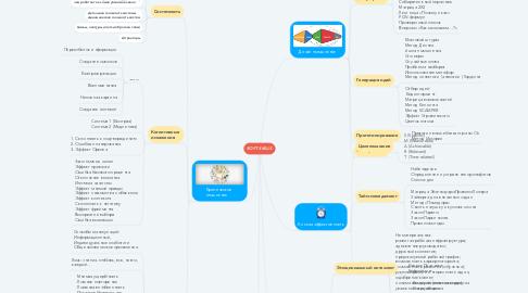 Mind Map: Региональный проект «Поддержка семей, имеющих детей»