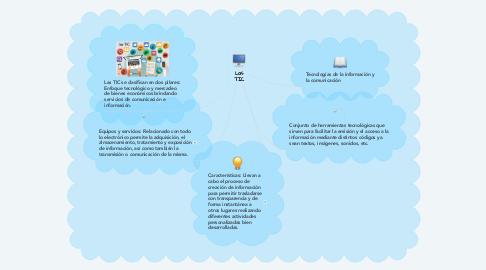 Mind Map: Las TIC