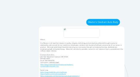 Mind Map: Mackin's Gresham Auto Body