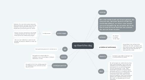 Mind Map: op klaarlichte dag