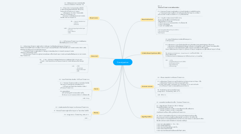 Mind Map: Constipation