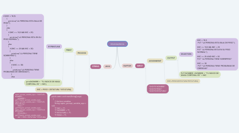 Mind Map: EQUIVALENCIA