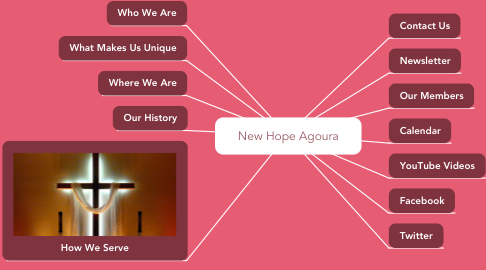 Mind Map: New Hope Agoura