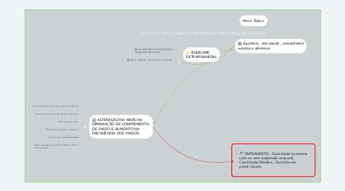 Mind Map: ASPECTOS B. DA LOCOMOÇÃO DE  PESSOAS COM DOENÇA DE PAKINSON