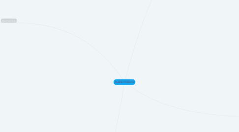 Mind Map: PROCESOS COGNOSCITIVO SUPERIORES O COMPLEJOS