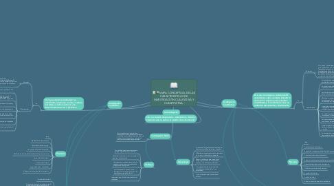 Mind Map: MAPA CONCEPTUAL DE LAS CARACTERISTICAS DE INVESTIGACIÓN CUALITATIVA Y CUANTITATIVA.
