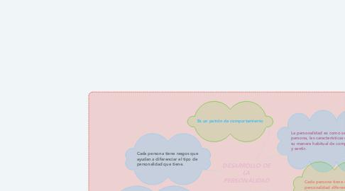 Mind Map: DESARROLLO DE LA PERSONALIDAD