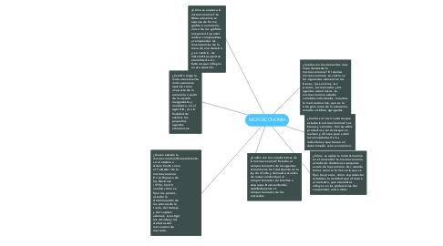 Mind Map: El Régimen Político en el México Contemporáneo