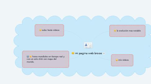 Mind Map: mi pagina web brooo