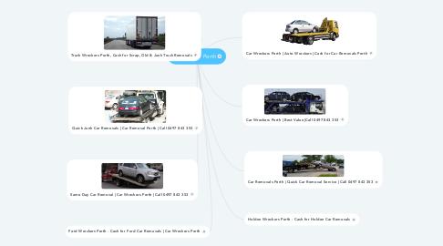 Mind Map: Car Wrecker Perth