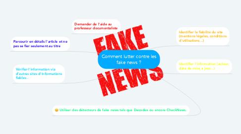 Mind Map: Comment lutter contre les fake news ?