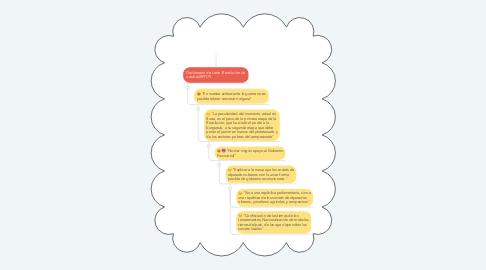 Mind Map: Revolucion de octubre