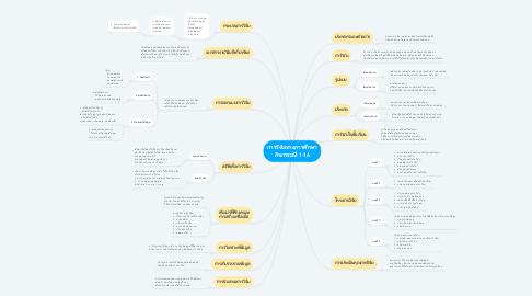 Mind Map: การวิจัยทางการศึกษา กิจกรรมที่ 1-16