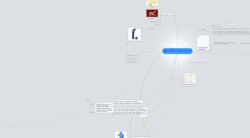 Mind Map: MERTOLOGIA:es rama de la ciencia queestudia  el sistema medidas en general.