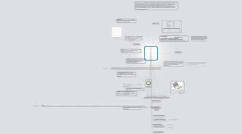 Mind Map: METROLOGIA