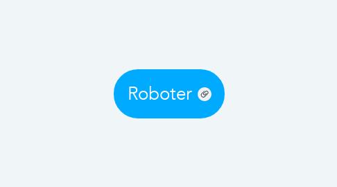 Mind Map: Roboter