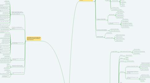 Mind Map: POLÍTICA PÚBLICA TERRITORIAL