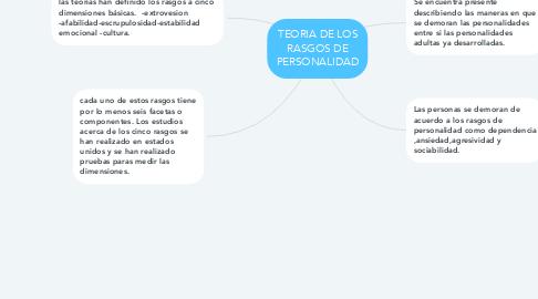 Mind Map: TEORIA DE LOS RASGOS DE PERSONALIDAD
