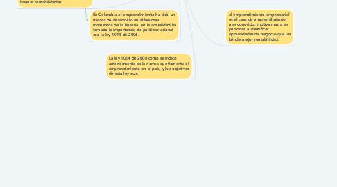 Mind Map: EMPRENDIMIENTO EMPRESARIALIDAD