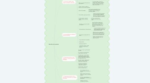 Mind Map: Más allá de los sexenios
