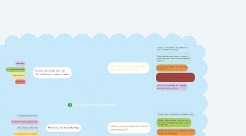 Mind Map: Как сплотить коллектив