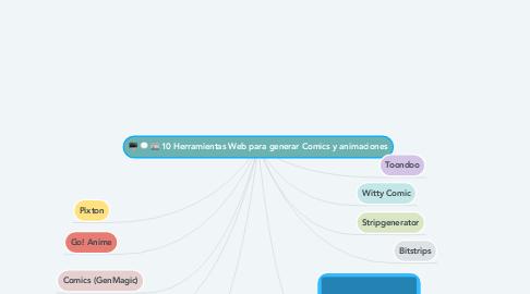Mind Map: 10 Herramientas Web para generar Comics y animaciones