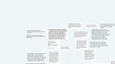 Mind Map: Art. 5º, XLII da Constituição Federal - a prática do racismo constitui crime inafiançável e imprescritível, sujeito à pena de reclusão, nos termos da lei;