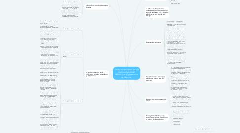 Mind Map: Fases y herramientas para la implementación del MAIS-FCI en el primer nivel de atención