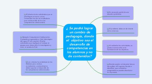 Mind Map: ¿ Se podrá lograr un cambio de pedagogía, donde el  objetivo sea el desarrollo de competencias en los alumnos y no de contenidos?