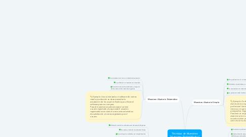 "Mind Map: Técnicas de Muestreo ""Muestreo Probabilístico"""