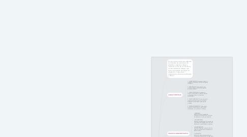 Mind Map: ADMINISTRACION GENERAL