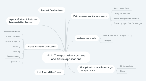 Mind Map: AI in Transportation - current and future applications