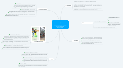 Mind Map: IMPORTANCE OF DRAMA IN PRE-SCHOOL EDUCATION