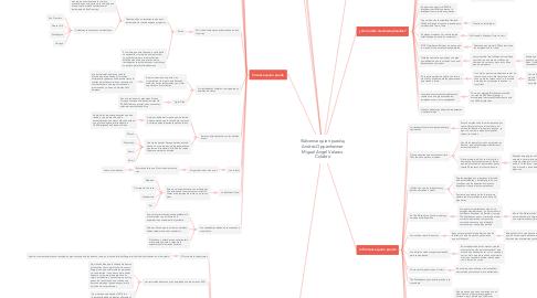 Mind Map: !Sálvense quien pueda¡ Andrés Oppenheimer Miguel Angel Velasco Culebro